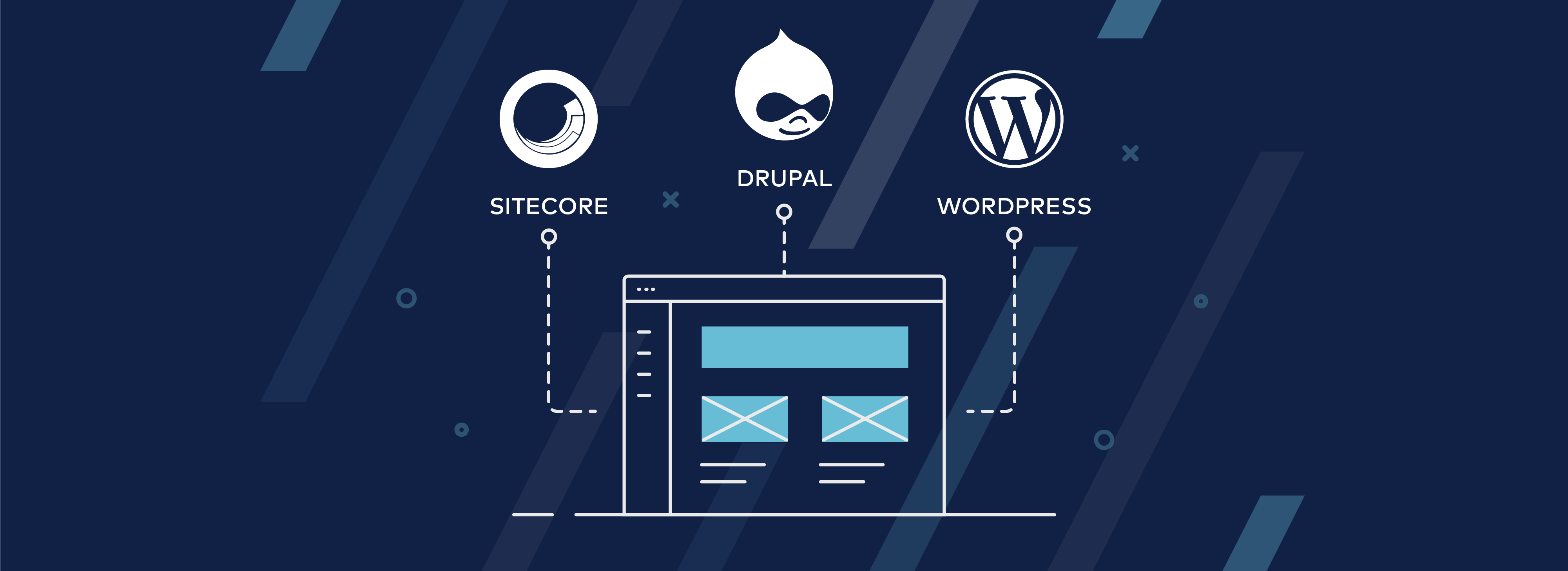Header of Drupal, WordPress and Sitecore blog